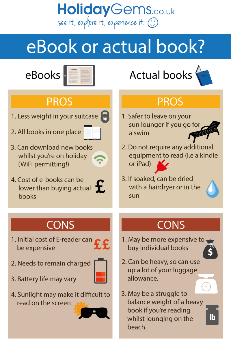 infographic Ebooks V Books